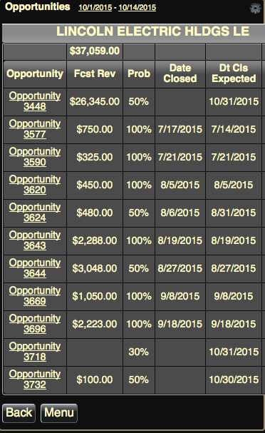 Tap Sales Forecast number to show a list of opportunities