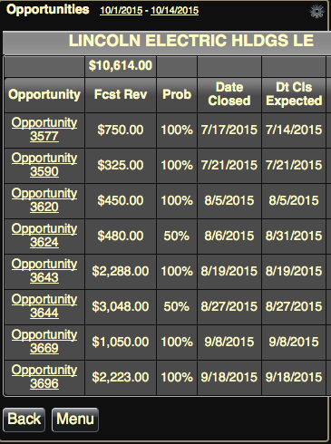 Tap number of CLOSED opportunities to see details