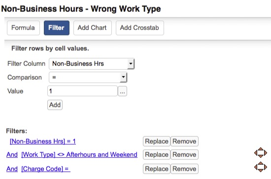 "Work done ""outside normal business"" hours may need to be recorded with special Work Roles and/or Work Types. This example screens for ""after hours"" work that was not recorded correctly."